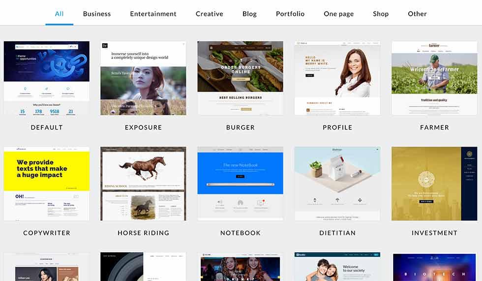 BeTheme Çok Amaçlı WordPress Tema İncelemesi