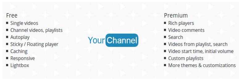 2020'nin En İyi 7 WordPress YouTube Video Galeri Eklentileri