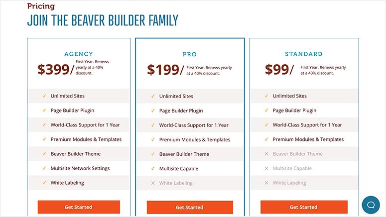 Beaver Builder vs Elementor: 2021'in En İyi Sayfa Oluşturucu